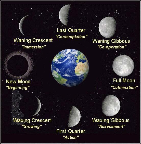 Full Moon Meditation July 20th, 2016